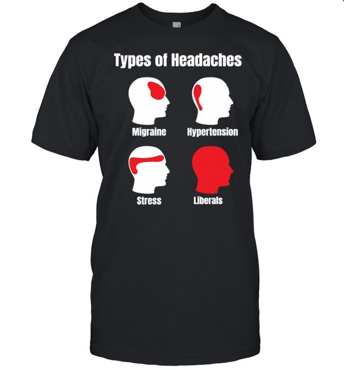 Headache Meme Red Area Liberals shirt Classic Men's T-shirt